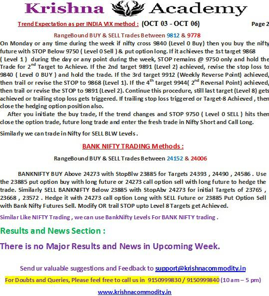 NIFTY WEEKLY TREND for 03 Oct 2017