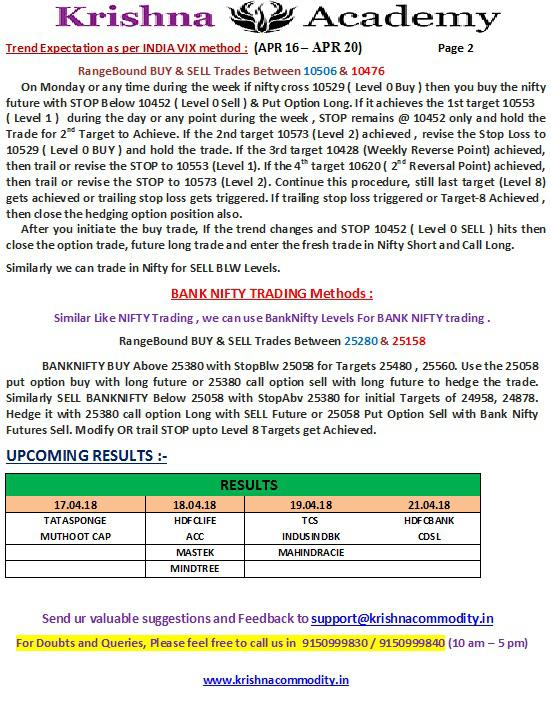 NIFTY WEEKLY TREND for 14 Apr 2018